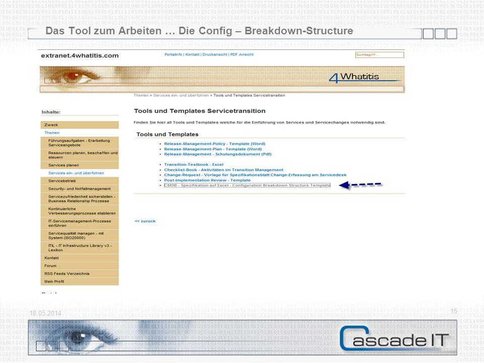 Das Tool zum Arbeiten … Die Config – Breakdown-Structure 18.05.2014 15