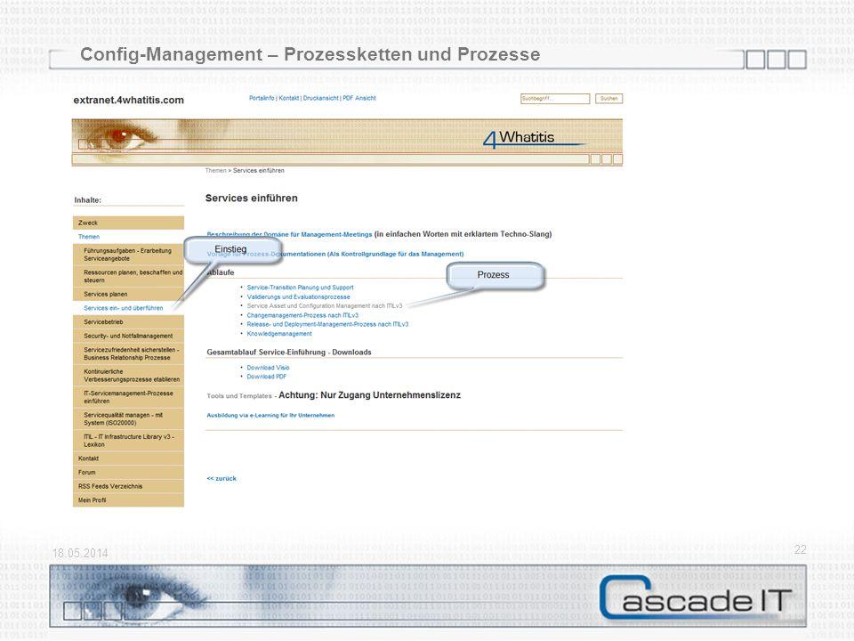 Config-Management – Prozessketten und Prozesse 18.05.2014 22