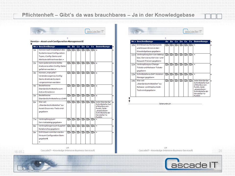 Pflichtenheft – Gibts da was brauchbares – Ja in der Knowledgebase 18.05.2014 28