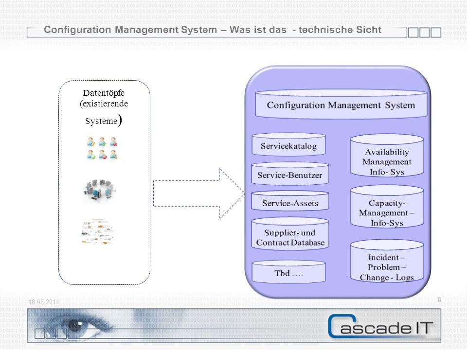 Configuration Management System – Was ist das - technische Sicht 18.05.2014 8 Datentöpfe (existierende Systeme )