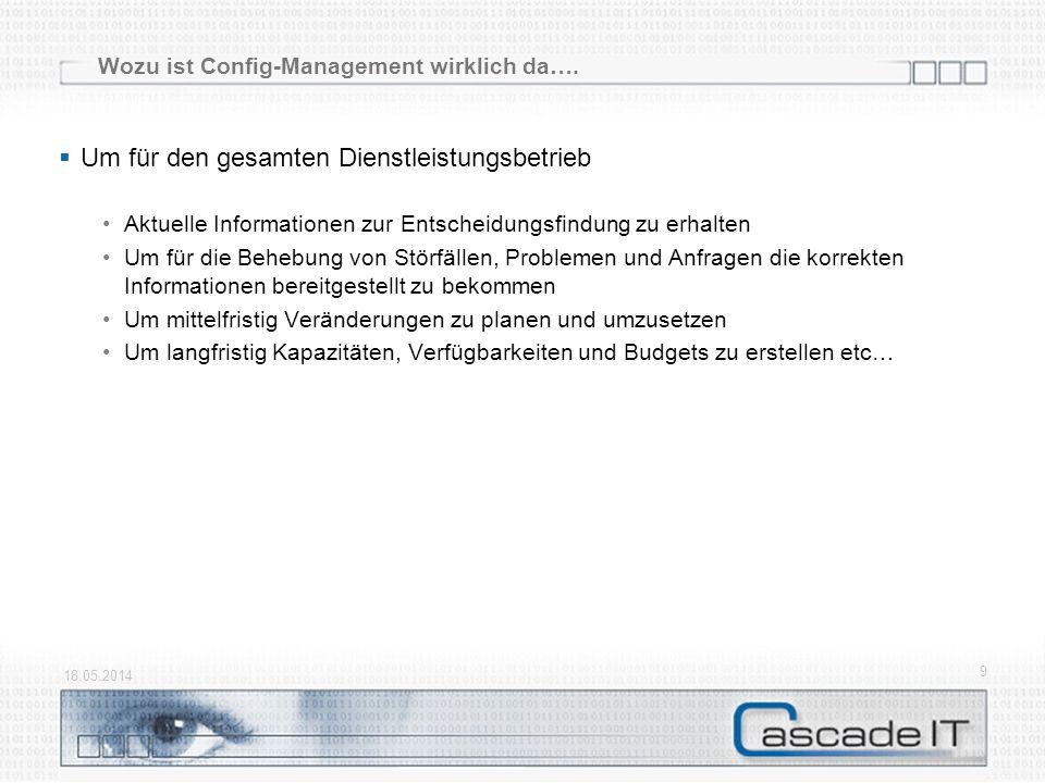 Wozu ist Config-Management wirklich da…. Um für den gesamten Dienstleistungsbetrieb Aktuelle Informationen zur Entscheidungsfindung zu erhalten Um für