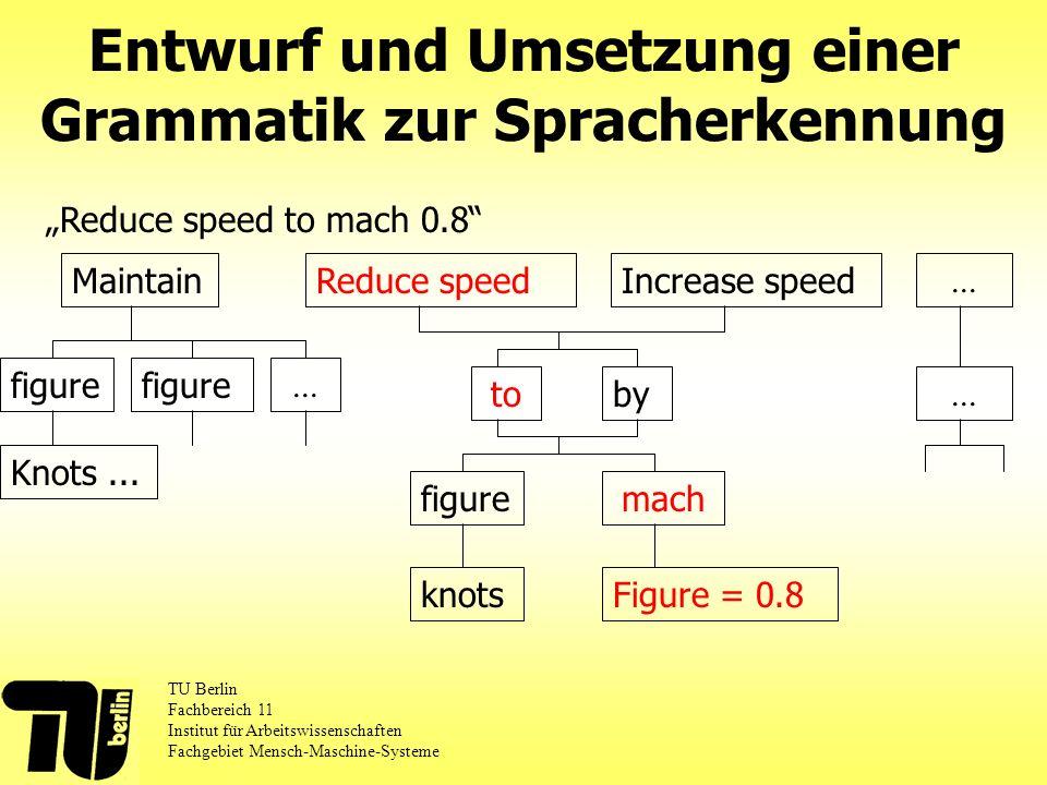Entwurf und Umsetzung einer Grammatik zur Spracherkennung TU Berlin Fachbereich 11 Institut für Arbeitswissenschaften Fachgebiet Mensch-Maschine-Systeme Reduce speed to mach 0.8 Reduce speedIncrease speed toby Figure = 0.8knots machfigure Maintain figure...
