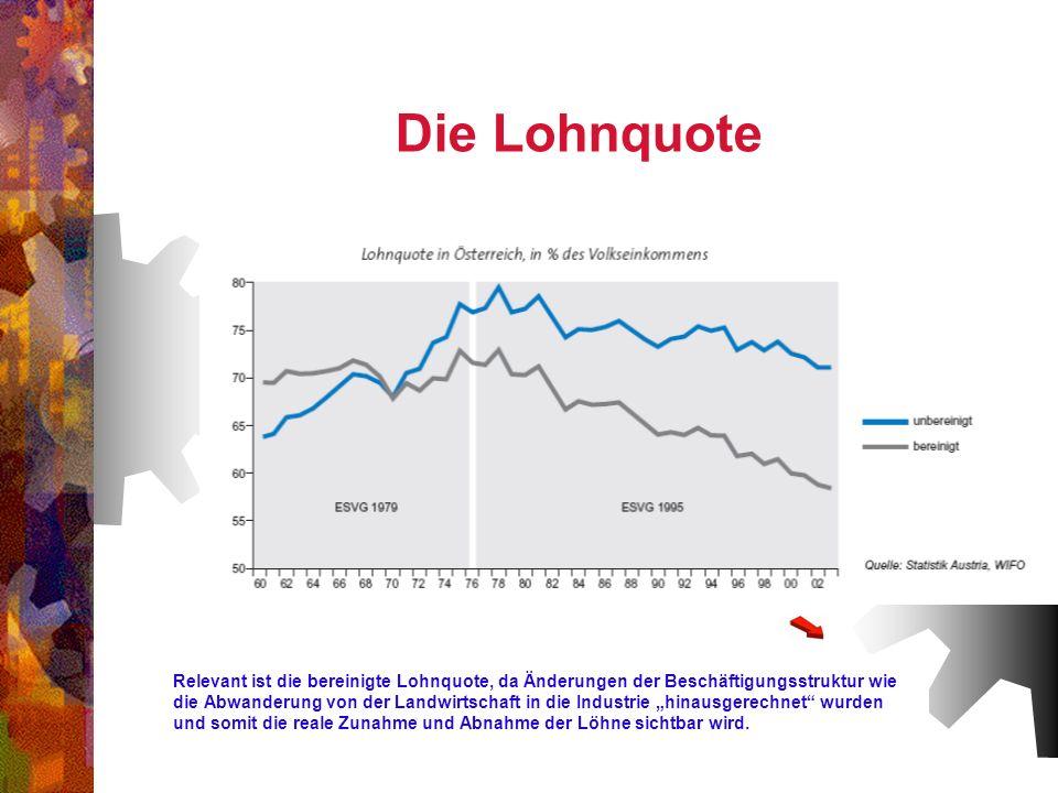 Die Lohnquote Relevant ist die bereinigte Lohnquote, da Änderungen der Beschäftigungsstruktur wie die Abwanderung von der Landwirtschaft in die Indust