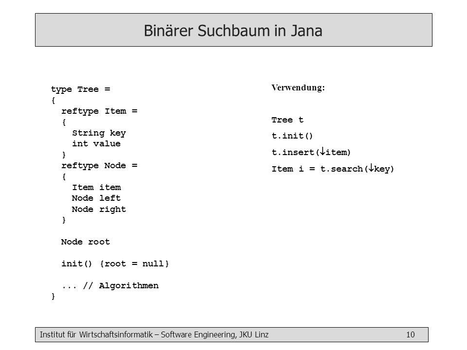 Institut für Wirtschaftsinformatik – Software Engineering, JKU Linz 10 Binärer Suchbaum in Jana type Tree = { reftype Item = { String key int value } reftype Node = { Item item Node left Node right } Node root init() {root = null}...