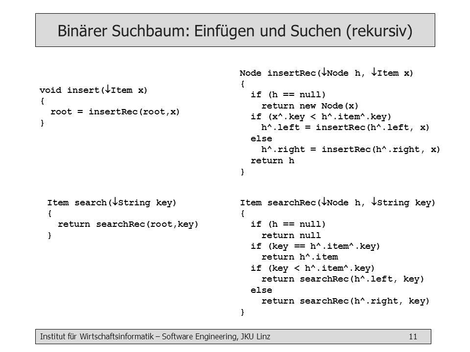 Institut für Wirtschaftsinformatik – Software Engineering, JKU Linz 11 void insert( Item x) { root = insertRec(root,x) } Item search( String key) { return searchRec(root,key) } Node insertRec( Node h, Item x) { if (h == null) return new Node(x) if (x^.key < h^.item^.key) h^.left = insertRec(h^.left, x) else h^.right = insertRec(h^.right, x) return h } Item searchRec( Node h, String key) { if (h == null) return null if (key == h^.item^.key) return h^.item if (key < h^.item^.key) return searchRec(h^.left, key) else return searchRec(h^.right, key) } Binärer Suchbaum: Einfügen und Suchen (rekursiv)