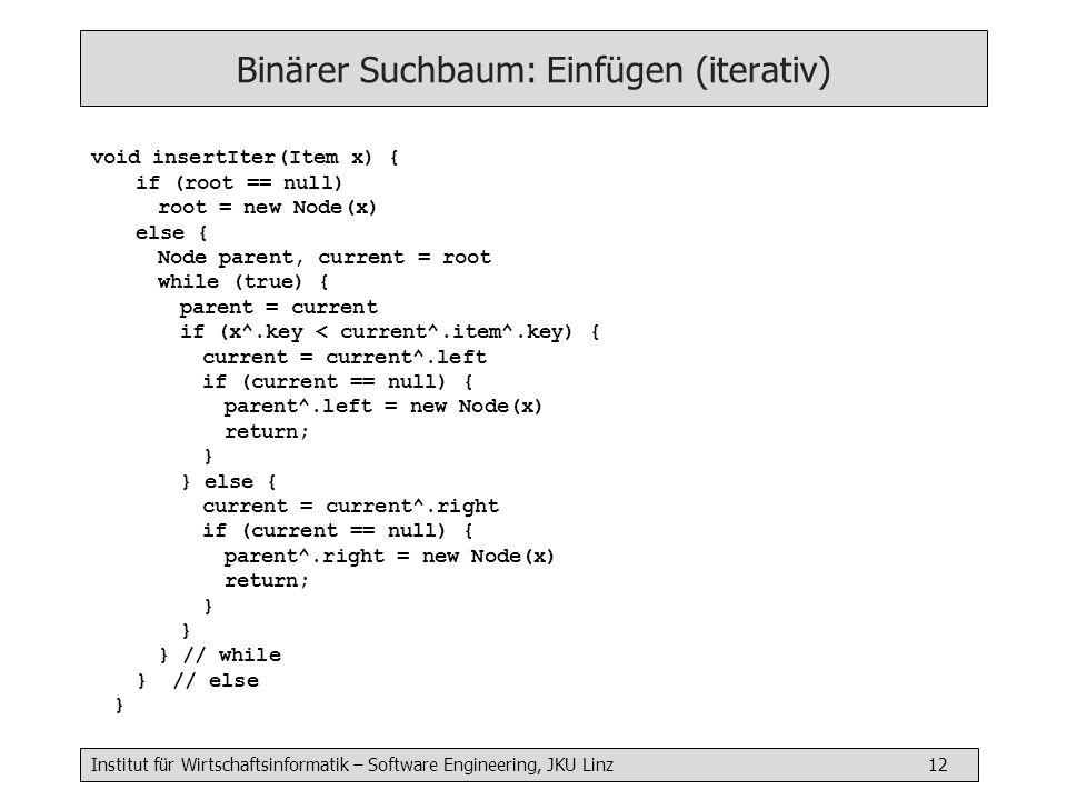 Institut für Wirtschaftsinformatik – Software Engineering, JKU Linz 12 Binärer Suchbaum: Einfügen (iterativ) void insertIter(Item x) { if (root == null) root = new Node(x) else { Node parent, current = root while (true) { parent = current if (x^.key < current^.item^.key) { current = current^.left if (current == null) { parent^.left = new Node(x) return; } } else { current = current^.right if (current == null) { parent^.right = new Node(x) return; } } // while } // else }