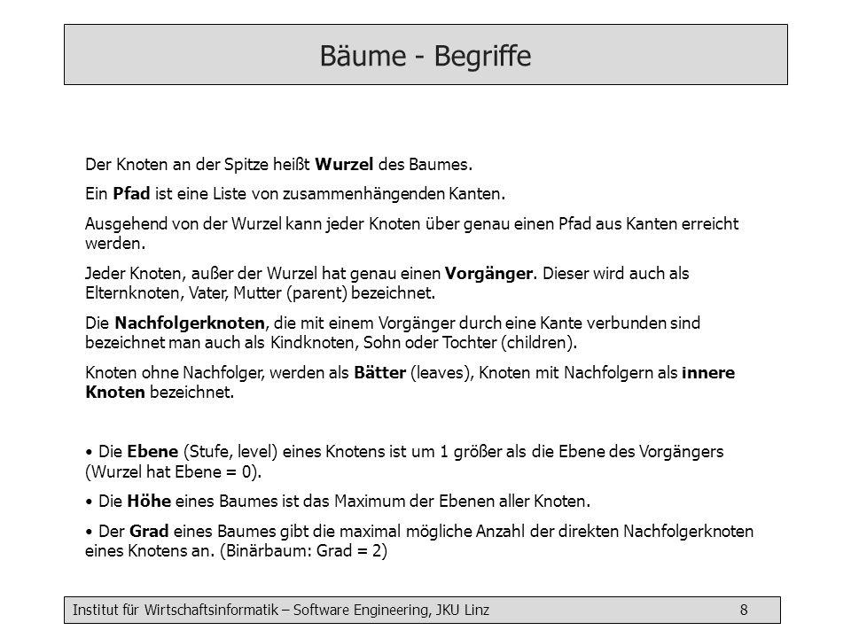 Institut für Wirtschaftsinformatik – Software Engineering, JKU Linz 9 Binärbaum und Binärer Suchbaum Binärbaum Ein Binärbaum ist ein Baum, dessen Grad 2 beträgt.
