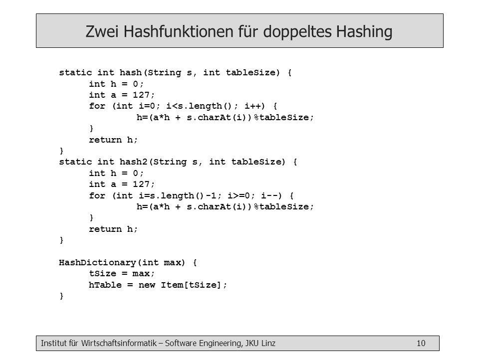 Institut für Wirtschaftsinformatik – Software Engineering, JKU Linz 10 Zwei Hashfunktionen für doppeltes Hashing static int hash(String s, int tableSi