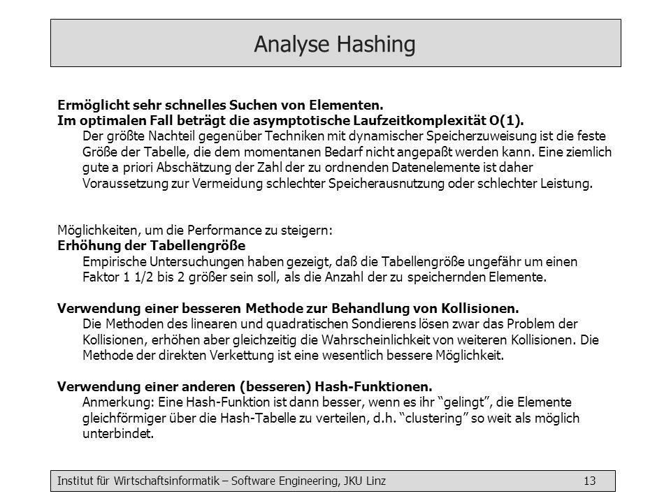 Institut für Wirtschaftsinformatik – Software Engineering, JKU Linz 13 Analyse Hashing Ermöglicht sehr schnelles Suchen von Elementen. Im optimalen Fa