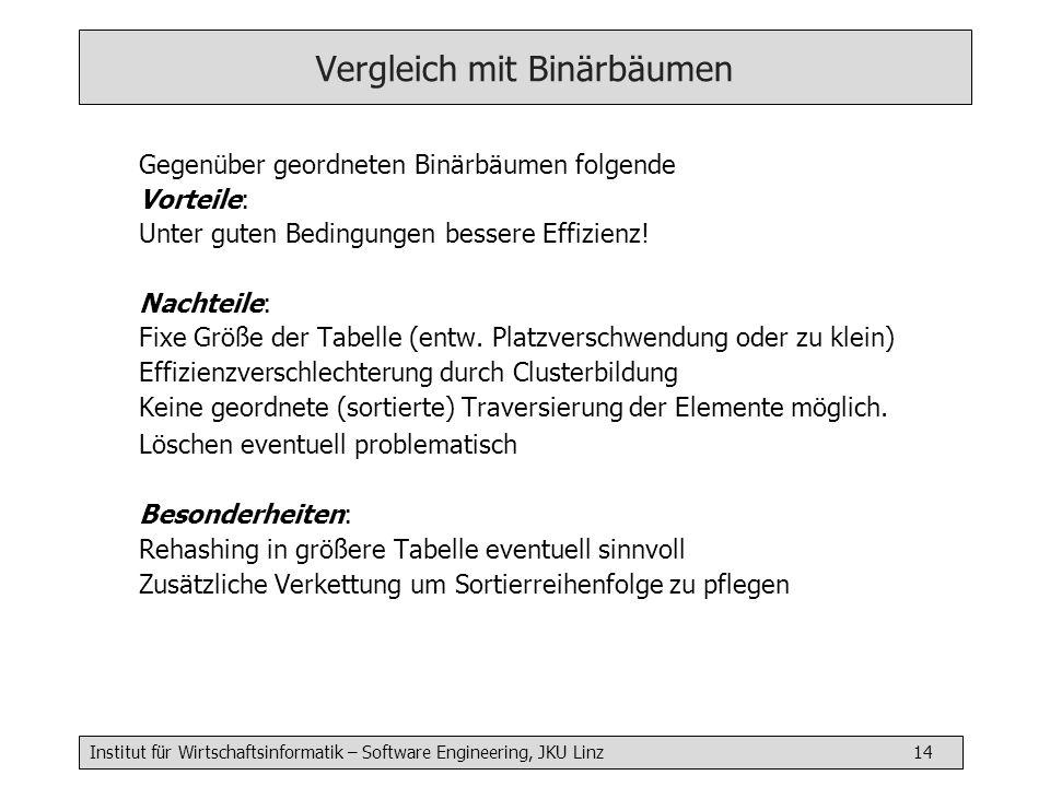 Institut für Wirtschaftsinformatik – Software Engineering, JKU Linz 14 Vergleich mit Binärbäumen Gegenüber geordneten Binärbäumen folgende Vorteile: U