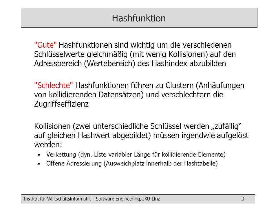 Institut für Wirtschaftsinformatik – Software Engineering, JKU Linz 3 Hashfunktion