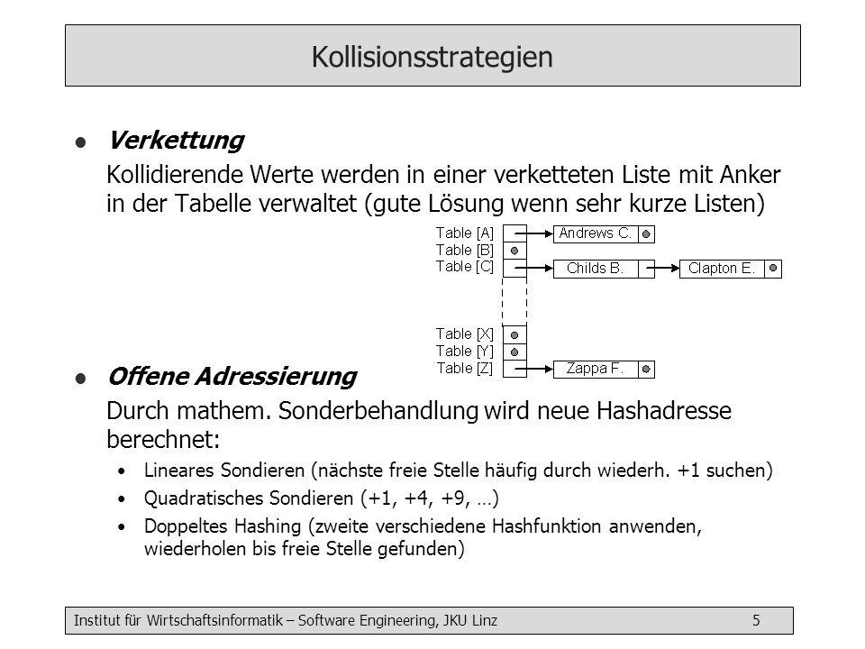 Institut für Wirtschaftsinformatik – Software Engineering, JKU Linz 5 Kollisionsstrategien l Verkettung Kollidierende Werte werden in einer verkettete