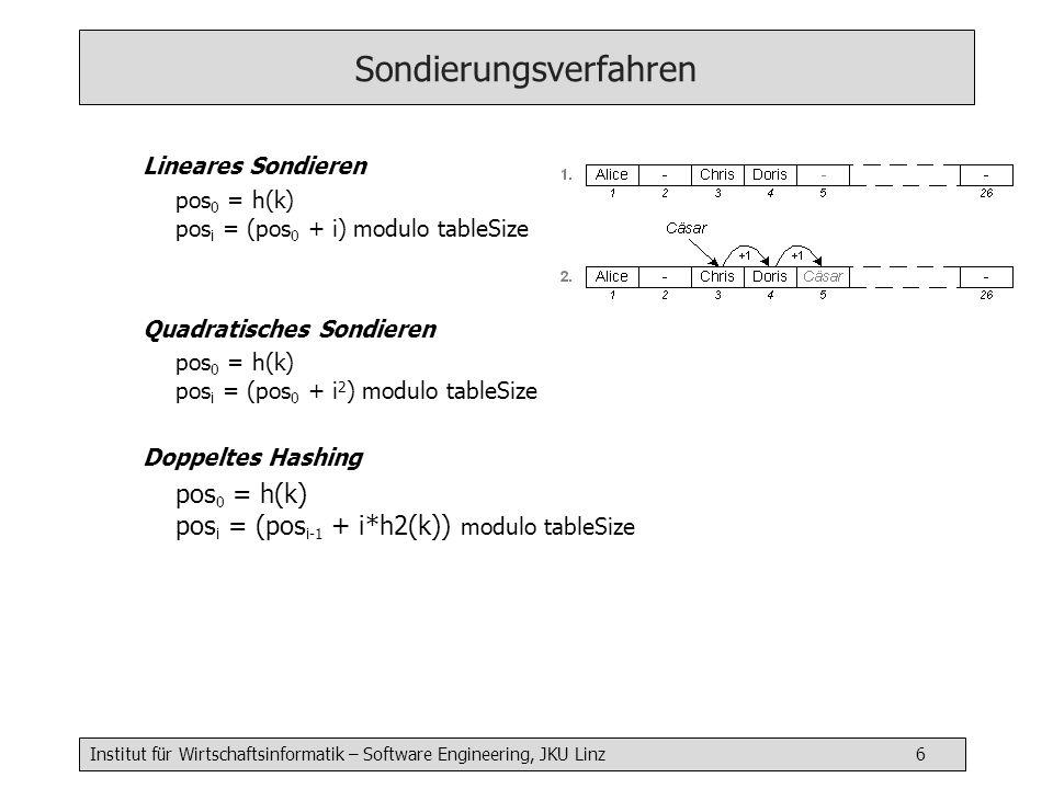 Institut für Wirtschaftsinformatik – Software Engineering, JKU Linz 6 Sondierungsverfahren Lineares Sondieren pos 0 = h(k) pos i = (pos 0 + i) modulo