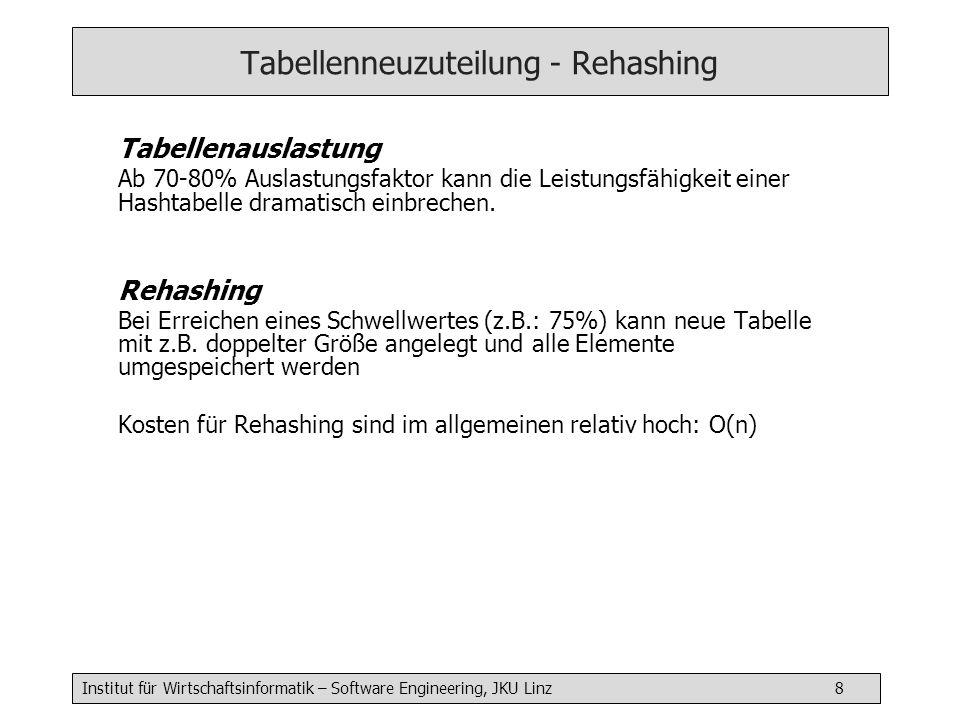 Institut für Wirtschaftsinformatik – Software Engineering, JKU Linz 8 Tabellenneuzuteilung - Rehashing Tabellenauslastung Ab 70-80% Auslastungsfaktor