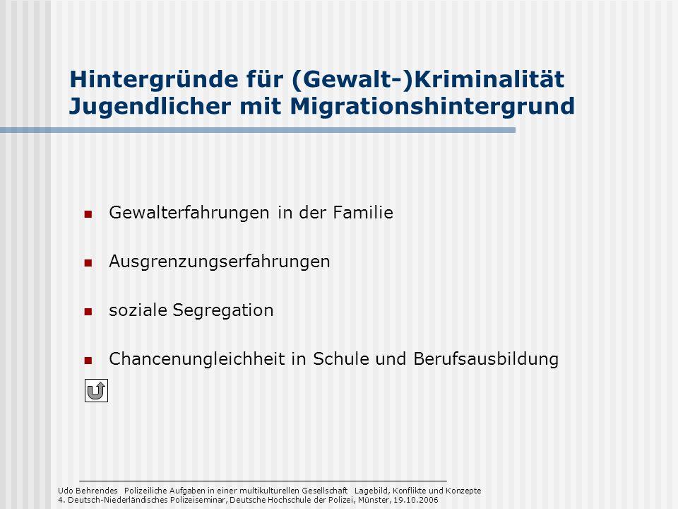 Hintergründe für (Gewalt-)Kriminalität Jugendlicher mit Migrationshintergrund Gewalterfahrungen in der Familie Ausgrenzungserfahrungen soziale Segrega
