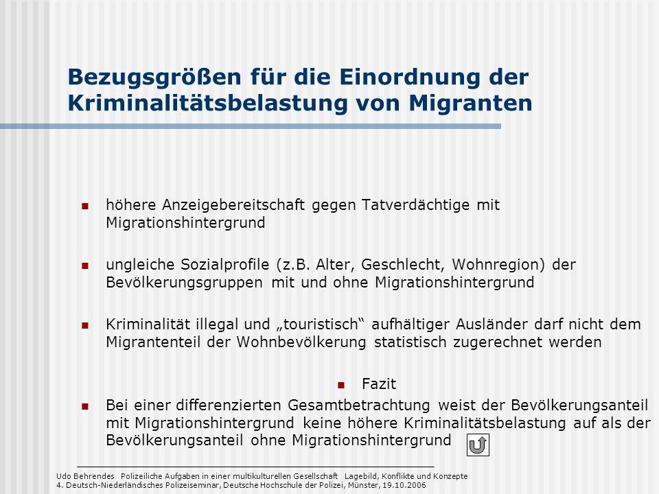 Bezugsgrößen für die Einordnung der Kriminalitätsbelastung von Migranten höhere Anzeigebereitschaft gegen Tatverdächtige mit Migrationshintergrund ung