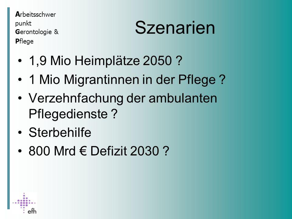 A rbeitsschwer punkt Gerontologie & Pflege Szenarien 1,9 Mio Heimplätze 2050 .