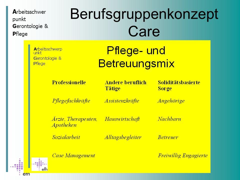 A rbeitsschwer punkt Gerontologie & Pflege Berufsgruppenkonzept Care