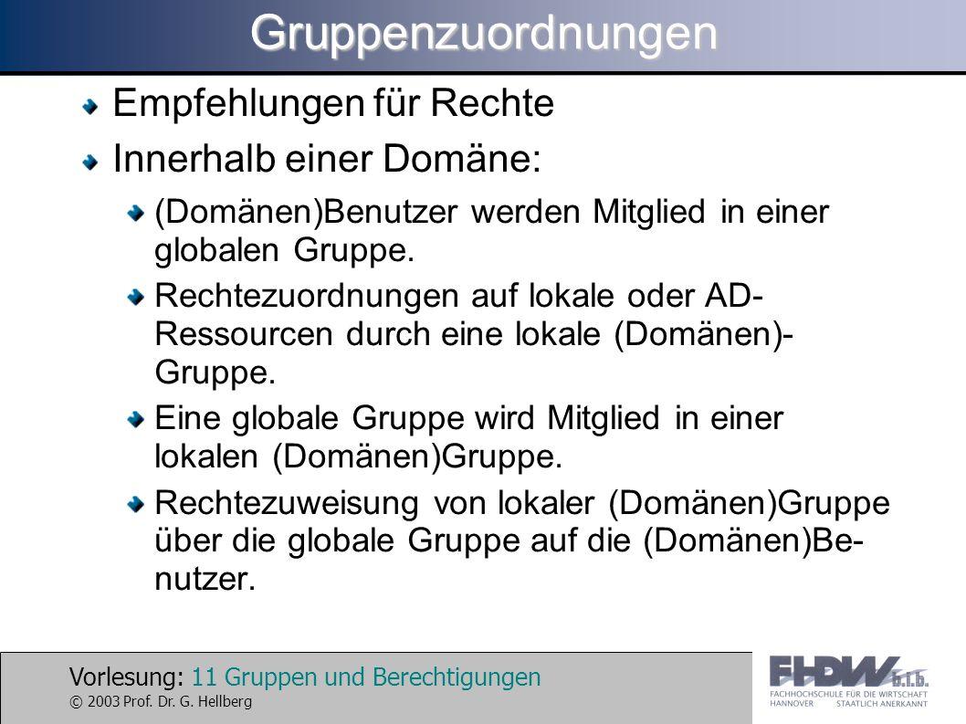 Vorlesung: 11 Gruppen und Berechtigungen © 2003 Prof. Dr. G. HellbergGruppenzuordnungen Empfehlungen für Rechte Innerhalb einer Domäne: (Domänen)Benut