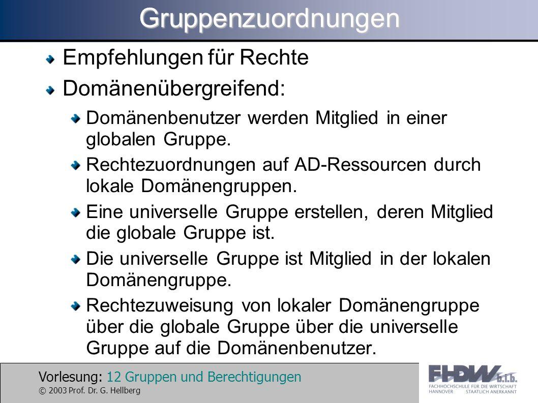 Vorlesung: 12 Gruppen und Berechtigungen © 2003 Prof. Dr. G. HellbergGruppenzuordnungen Empfehlungen für Rechte Domänenübergreifend: Domänenbenutzer w