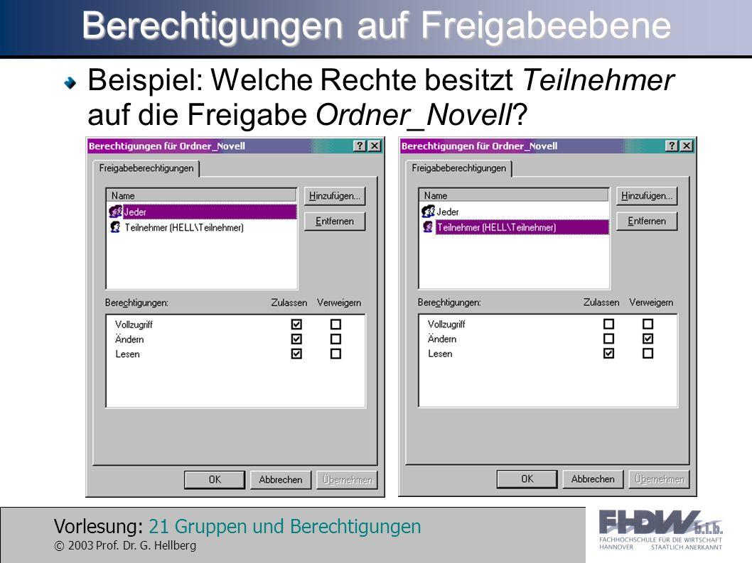 Vorlesung: 21 Gruppen und Berechtigungen © 2003 Prof. Dr. G. Hellberg Berechtigungen auf Freigabeebene Beispiel: Welche Rechte besitzt Teilnehmer auf