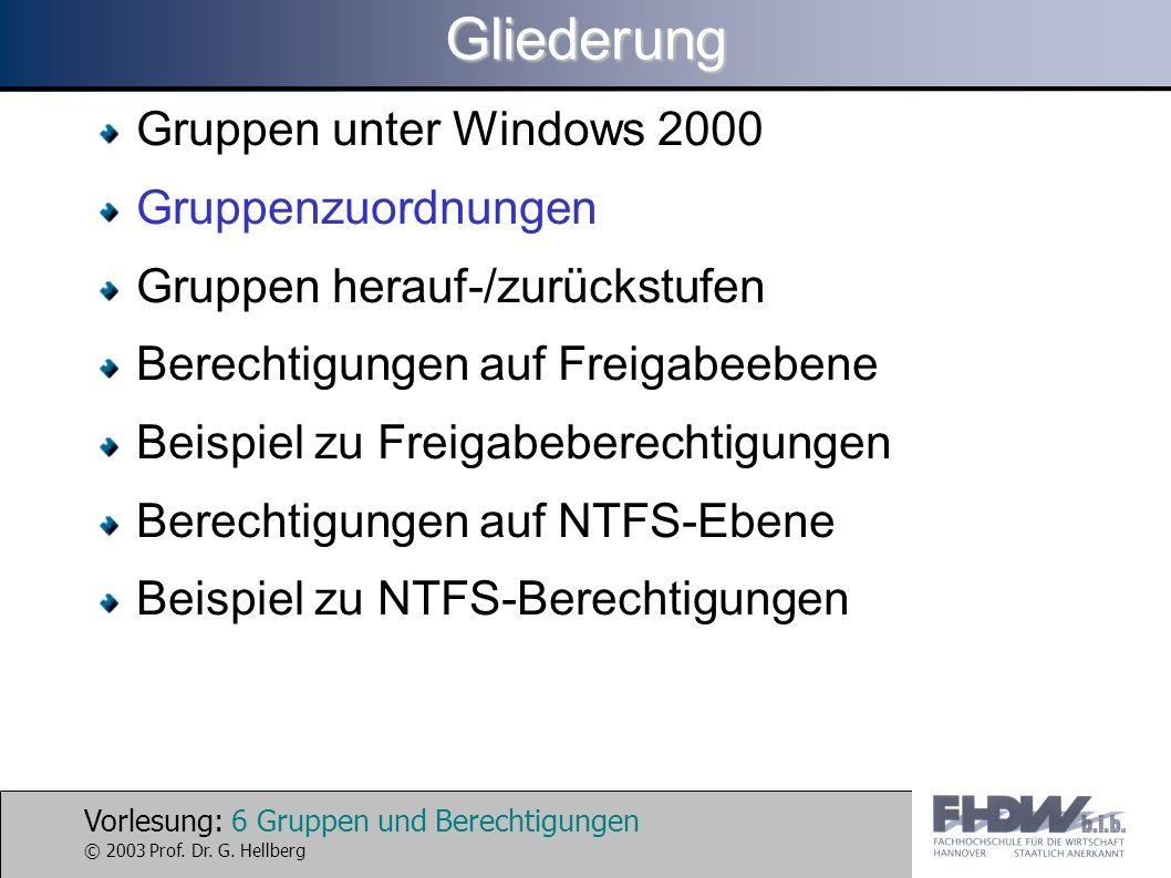 Vorlesung: 6 Gruppen und Berechtigungen © 2003 Prof. Dr. G. HellbergGliederung Gruppen unter Windows 2000 Gruppenzuordnungen Gruppen herauf-/zurückstu