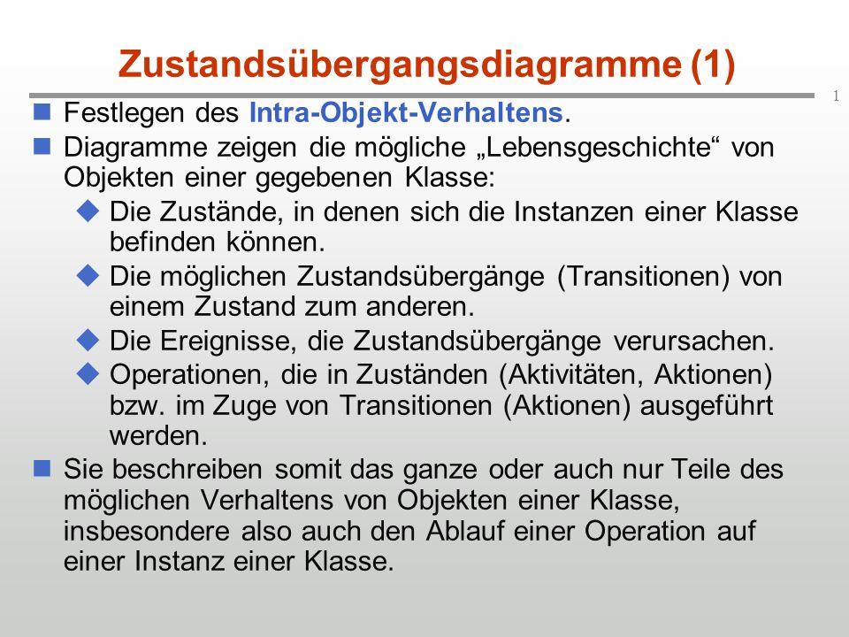 1 Zustandsübergangsdiagramme (1) Festlegen des Intra-Objekt-Verhaltens.