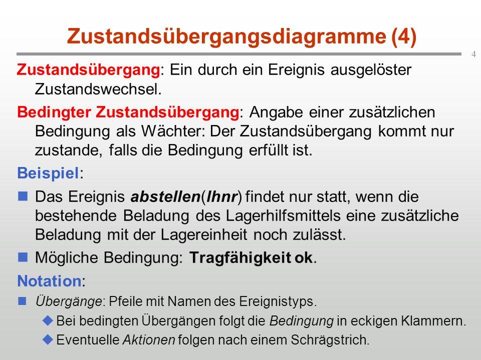 4 Zustandsübergangsdiagramme (4) Zustandsübergang: Ein durch ein Ereignis ausgelöster Zustandswechsel.