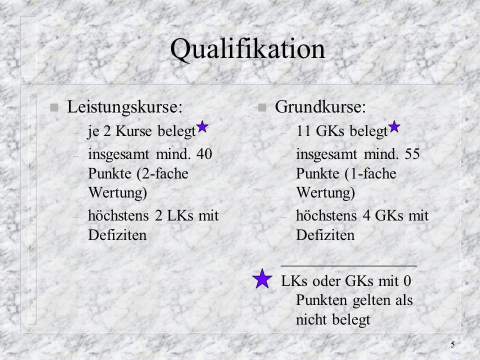 5 Qualifikation n Leistungskurse: – je 2 Kurse belegt – insgesamt mind.