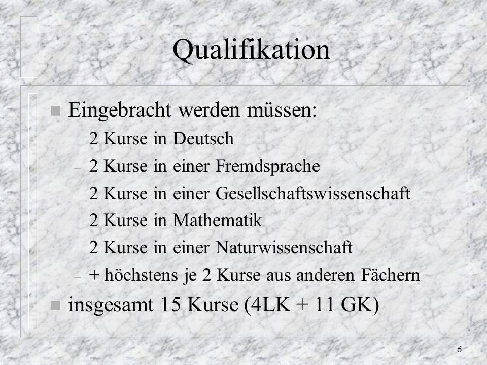 6 Qualifikation n Eingebracht werden müssen: – 2 Kurse in Deutsch – 2 Kurse in einer Fremdsprache – 2 Kurse in einer Gesellschaftswissenschaft – 2 Kurse in Mathematik – 2 Kurse in einer Naturwissenschaft – + höchstens je 2 Kurse aus anderen Fächern n insgesamt 15 Kurse (4LK + 11 GK)