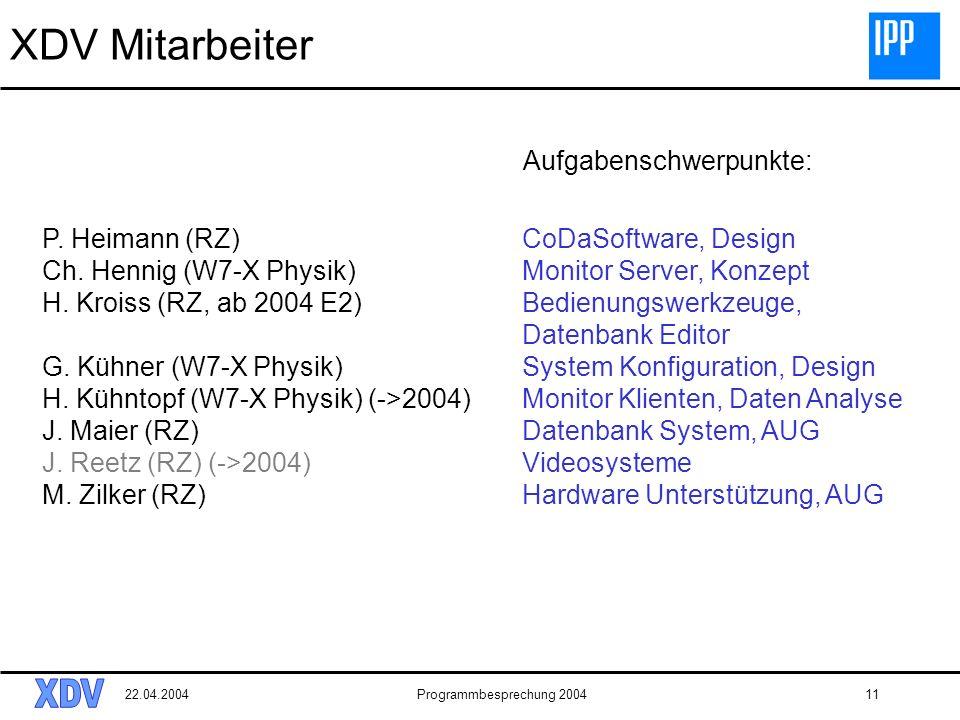 22.04.2004Programmbesprechung 200411 XDV Mitarbeiter P. Heimann (RZ)CoDaSoftware, Design Ch. Hennig (W7-X Physik)Monitor Server, Konzept H. Kroiss (RZ