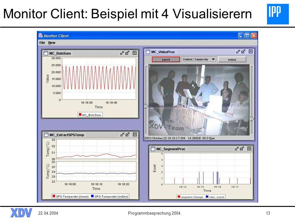 22.04.2004Programmbesprechung 200413 Monitor Client: Beispiel mit 4 Visualisierern