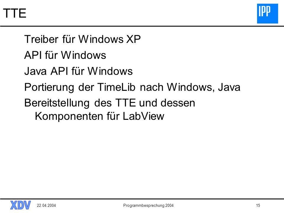 22.04.2004Programmbesprechung 200415 TTE Treiber für Windows XP API für Windows Java API für Windows Portierung der TimeLib nach Windows, Java Bereits