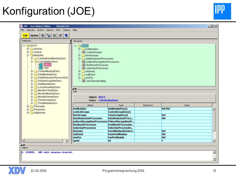 22.04.2004Programmbesprechung 200419 Konfiguration (JOE)
