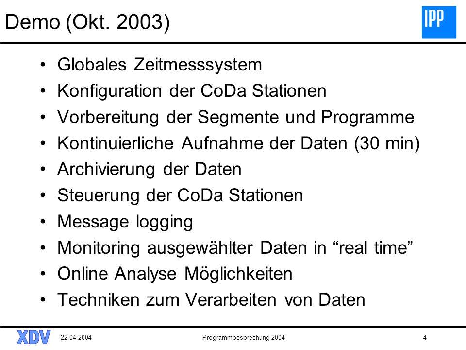 22.04.2004Programmbesprechung 20044 Demo (Okt. 2003) Globales Zeitmesssystem Konfiguration der CoDa Stationen Vorbereitung der Segmente und Programme