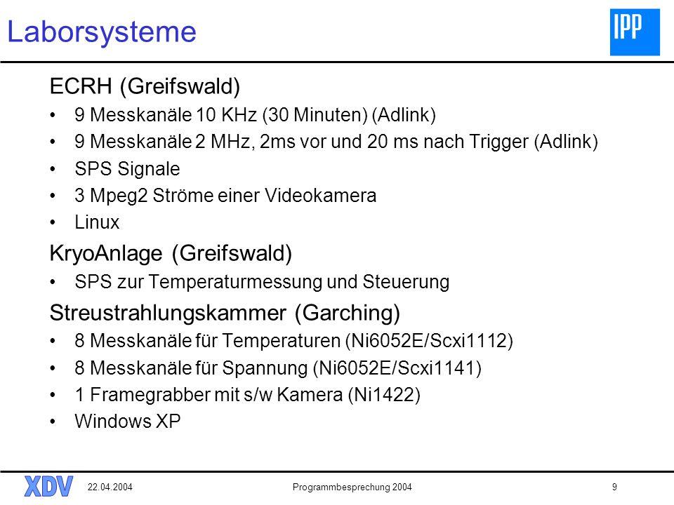 22.04.2004Programmbesprechung 20049 Laborsysteme ECRH (Greifswald) 9 Messkanäle 10 KHz (30 Minuten) (Adlink) 9 Messkanäle 2 MHz, 2ms vor und 20 ms nach Trigger (Adlink) SPS Signale 3 Mpeg2 Ströme einer Videokamera Linux KryoAnlage (Greifswald) SPS zur Temperaturmessung und Steuerung Streustrahlungskammer (Garching) 8 Messkanäle für Temperaturen (Ni6052E/Scxi1112) 8 Messkanäle für Spannung (Ni6052E/Scxi1141) 1 Framegrabber mit s/w Kamera (Ni1422) Windows XP