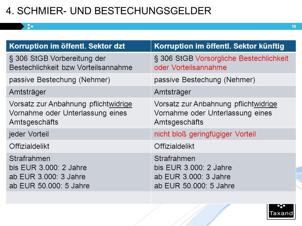 4. SCHMIER- UND BESTECHUNGSGELDER Korruption im öffentl. Sektor dztKorruption im öffentl. Sektor künftig § 306 StGB Vorbereitung der Bestechlichkeit b