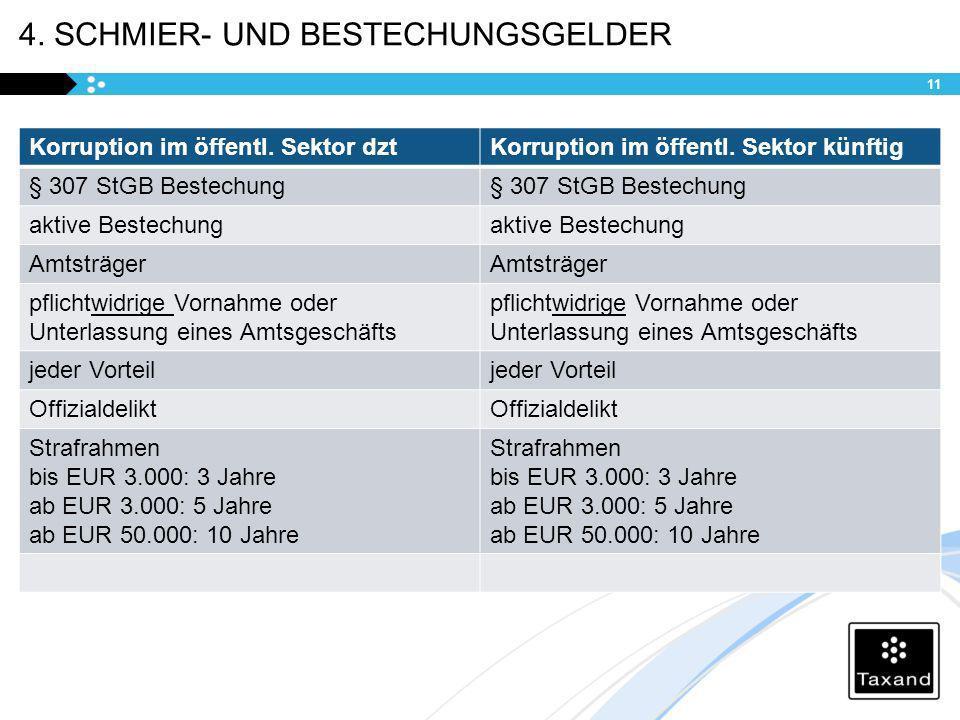 4. SCHMIER- UND BESTECHUNGSGELDER Korruption im öffentl. Sektor dztKorruption im öffentl. Sektor künftig § 307 StGB Bestechung aktive Bestechung Amtst