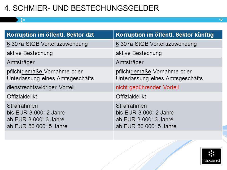 4. SCHMIER- UND BESTECHUNGSGELDER Korruption im öffentl. Sektor dztKorruption im öffentl. Sektor künftig § 307a StGB Vorteilszuwendung aktive Bestechu
