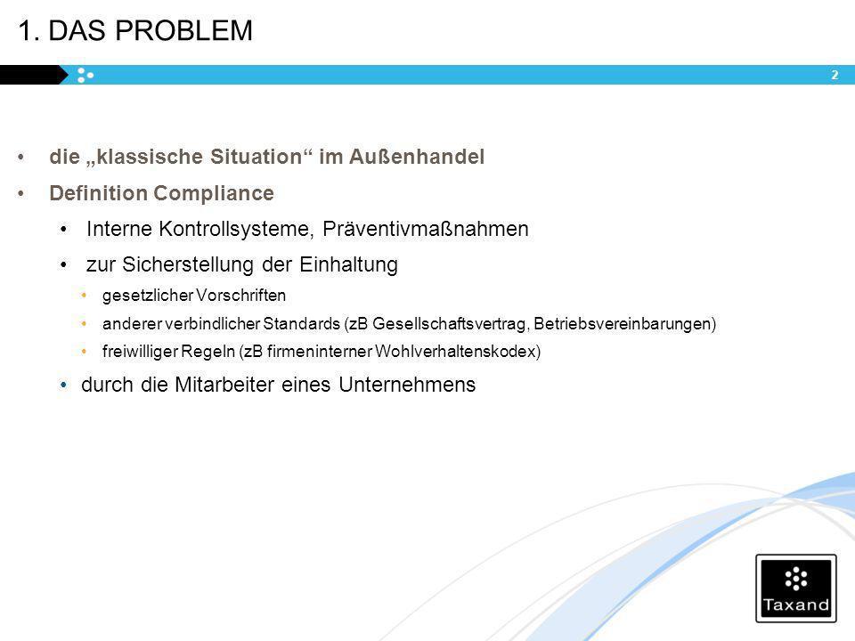 1. DAS PROBLEM die klassische Situation im Außenhandel Definition Compliance Interne Kontrollsysteme, Präventivmaßnahmen zur Sicherstellung der Einhal