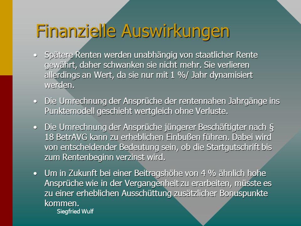 Siegfried Wulf Jüngere Pflichtversicherte Der Besitzstand wird nach § 18 Abs. 2 BetrAVG berechnet.Der Besitzstand wird nach § 18 Abs. 2 BetrAVG berech