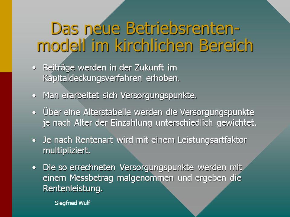 Siegfried Wulf Das neue Betriebsrenten- modell im kirchlichen Bereich Beiträge werden in der Zukunft im Kapitaldeckungsverfahren erhoben.Beiträge werden in der Zukunft im Kapitaldeckungsverfahren erhoben.