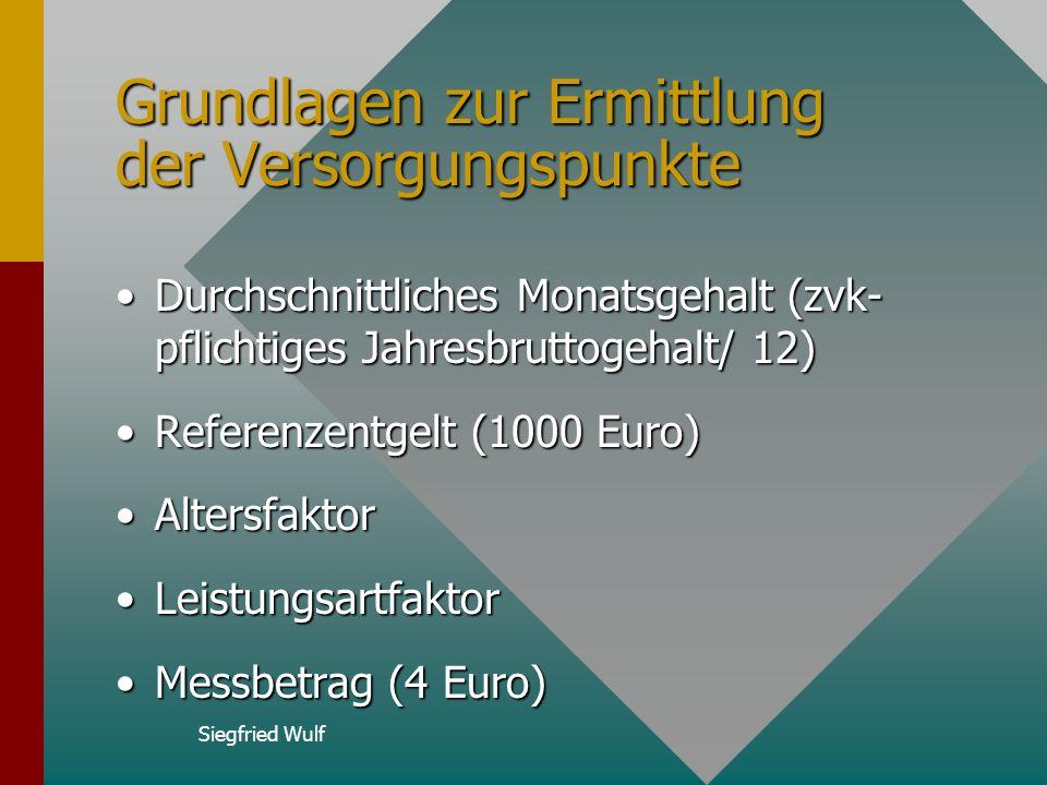 Siegfried Wulf Grundlagen zur Ermittlung der Versorgungspunkte Durchschnittliches Monatsgehalt (zvk- pflichtiges Jahresbruttogehalt/ 12)Durchschnittliches Monatsgehalt (zvk- pflichtiges Jahresbruttogehalt/ 12) Referenzentgelt (1000 Euro)Referenzentgelt (1000 Euro) AltersfaktorAltersfaktor LeistungsartfaktorLeistungsartfaktor Messbetrag (4 Euro)Messbetrag (4 Euro)