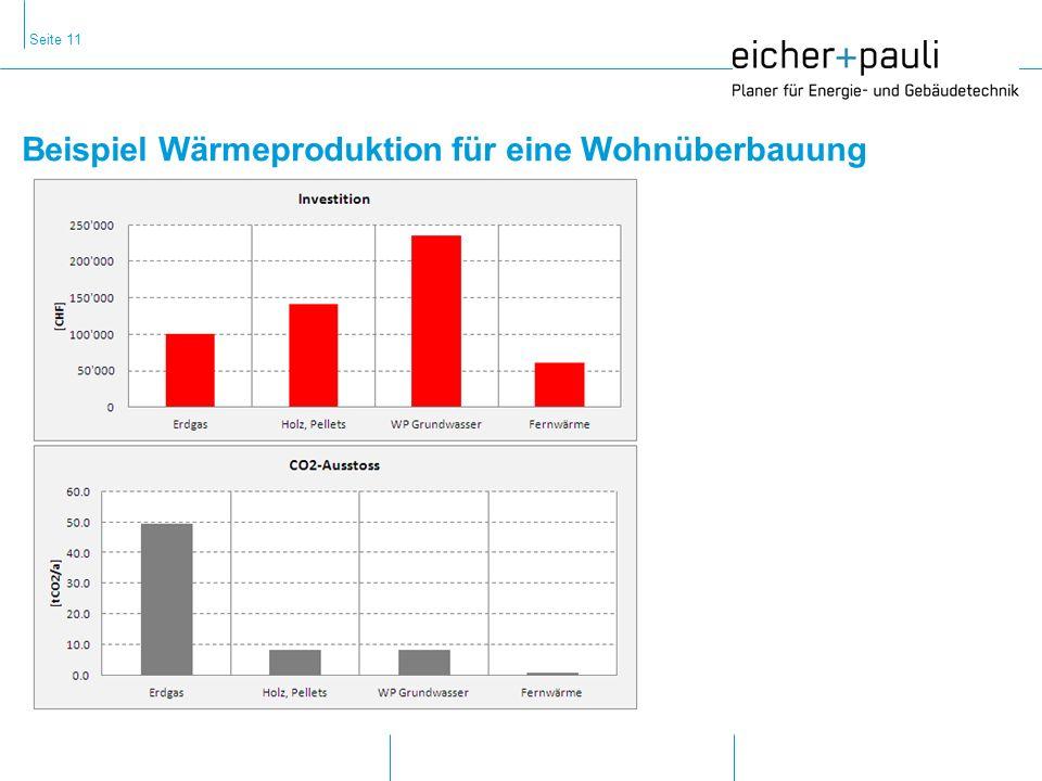 Seite 11 Beispiel Wärmeproduktion für eine Wohnüberbauung