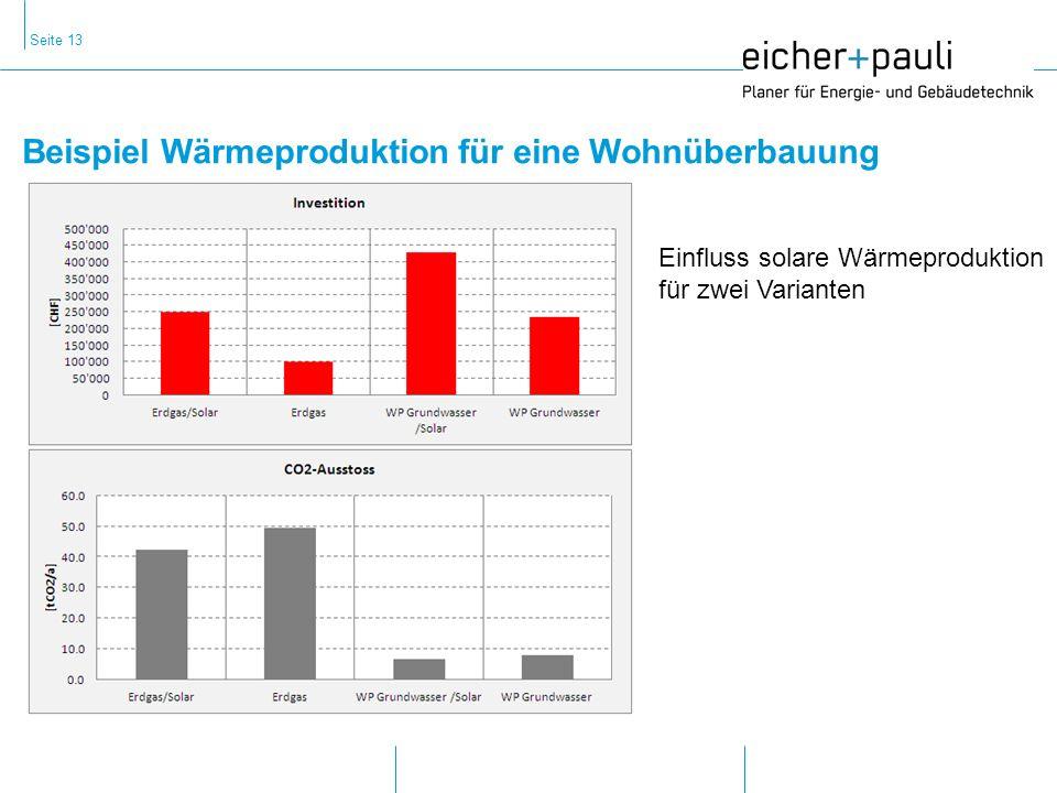 Seite 13 Beispiel Wärmeproduktion für eine Wohnüberbauung Einfluss solare Wärmeproduktion für zwei Varianten