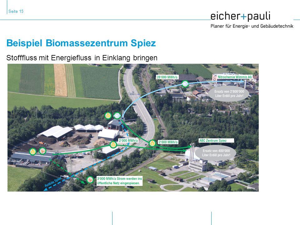 Seite 15 Beispiel Biomassezentrum Spiez Stofffluss mit Energiefluss in Einklang bringen