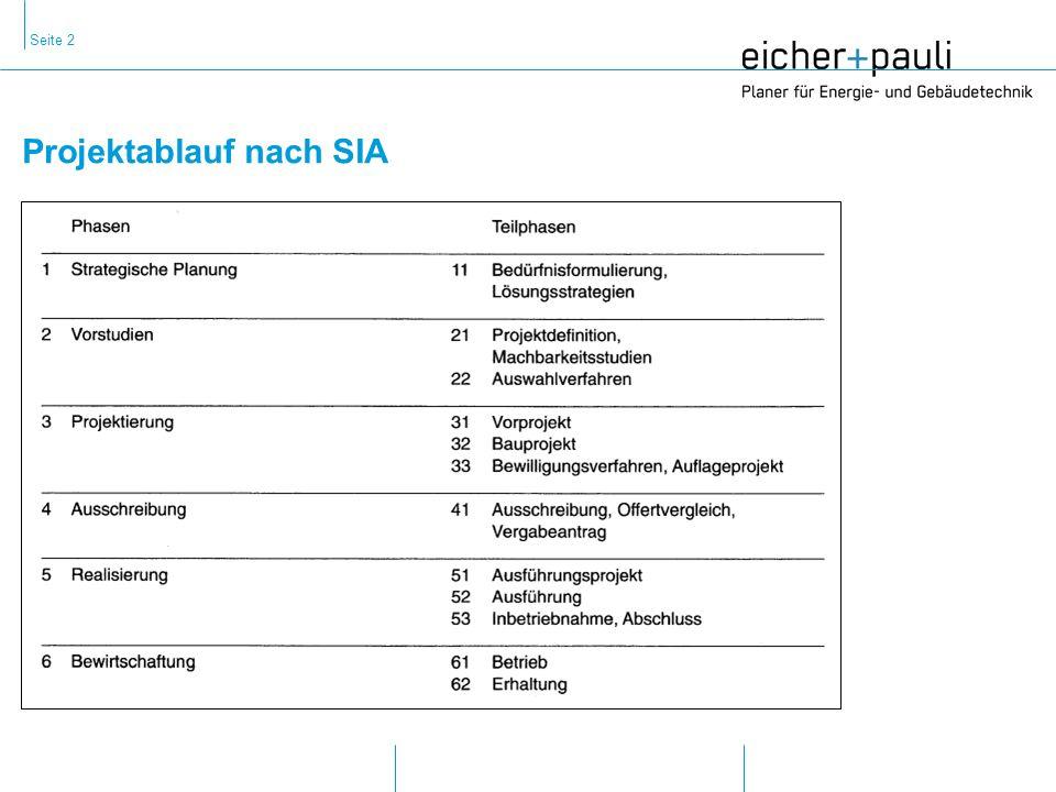 Seite 2 Projektablauf nach SIA