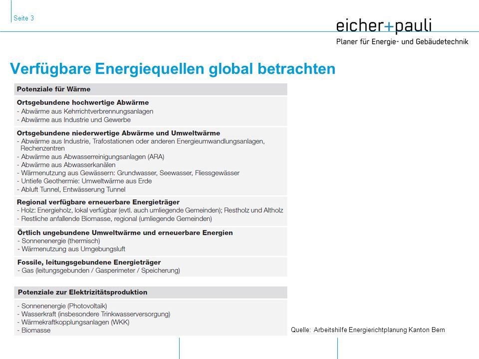 Seite 4 Den aktuellen und künftigen Bedarf kennen –Jährlicher Energiebedarf –Tagesverbrauchsprofil –Spitzenleistungen