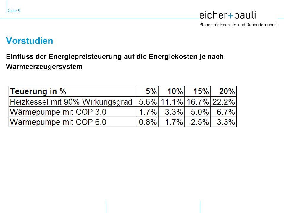 Seite 9 Einfluss der Energiepreisteuerung auf die Energiekosten je nach Wärmeerzeugersystem Vorstudien