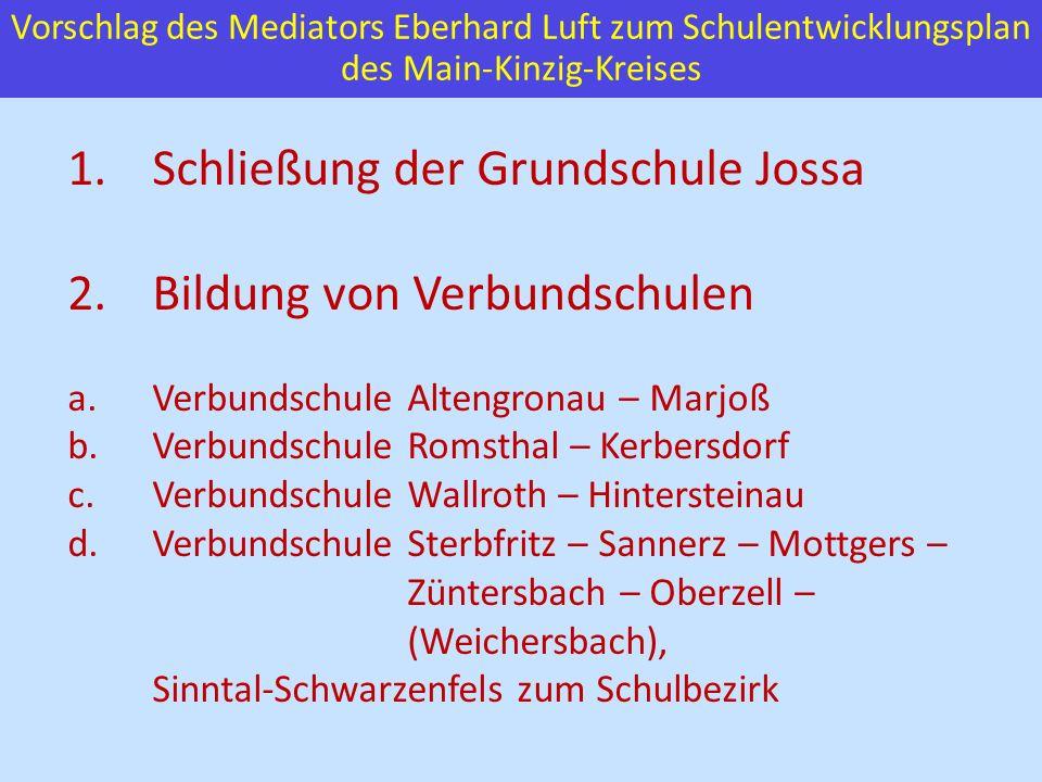 Vorschlag des Mediators Eberhard Luft zum Schulentwicklungsplan des Main-Kinzig-Kreises 1.Schließung der Grundschule Jossa 2.Bildung von Verbundschule